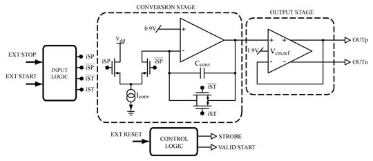 spad lab - integrated circuit